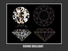 什么形状的钻石最值钱?钻石形状介绍大全